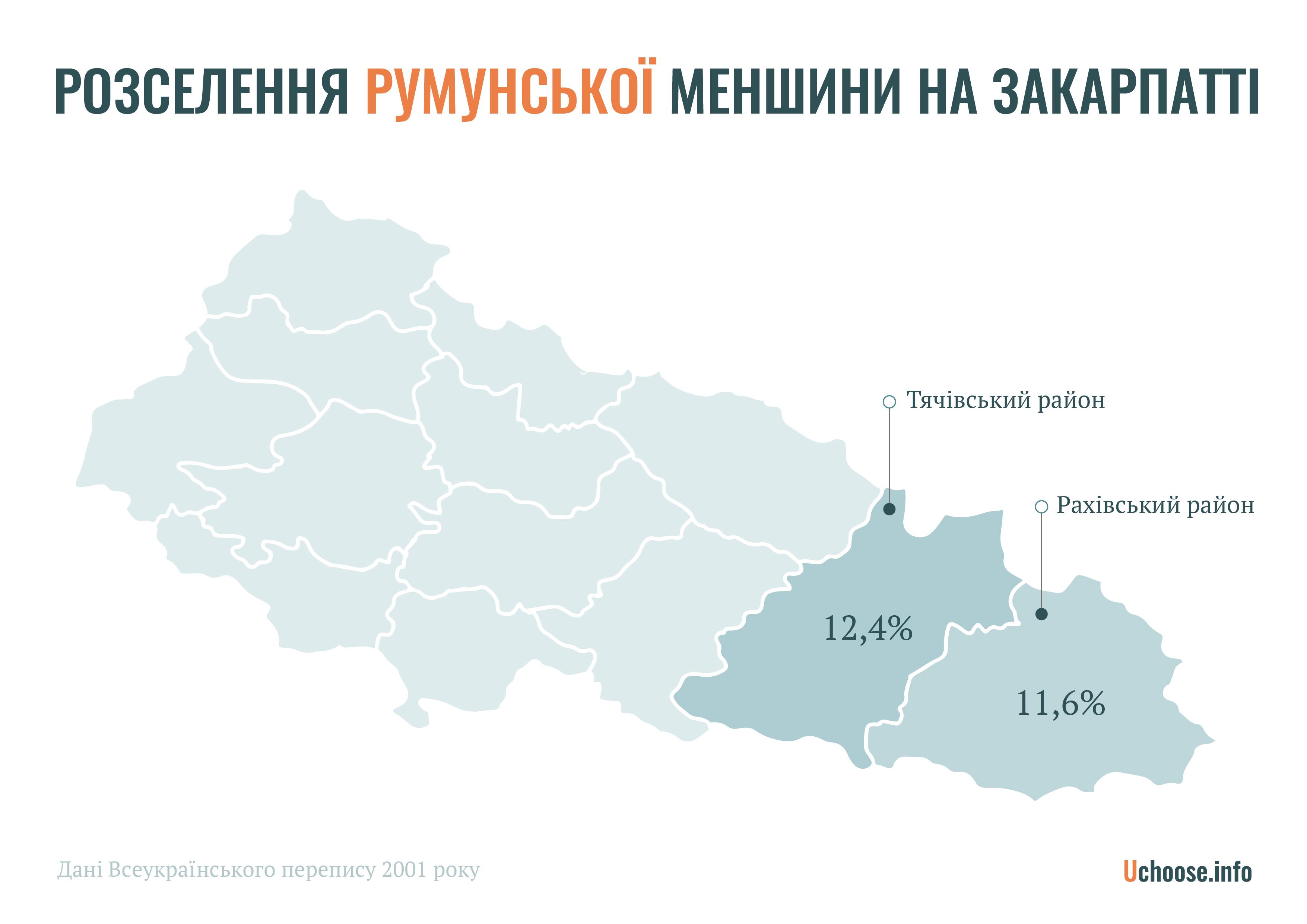 Розселення румунської меншини на Закарпатті
